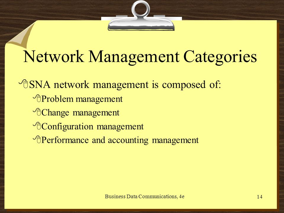 Business Data Communications, 4e 14 Network Management Categories 8SNA network management is composed of: 8Problem management 8Change management 8Configuration management 8Performance and accounting management