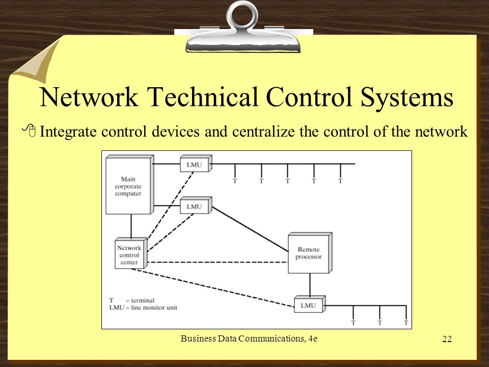 Business Data Communications, 4e 22 Network Technical Control Systems 8Integrate control devices and centralize the control of the network