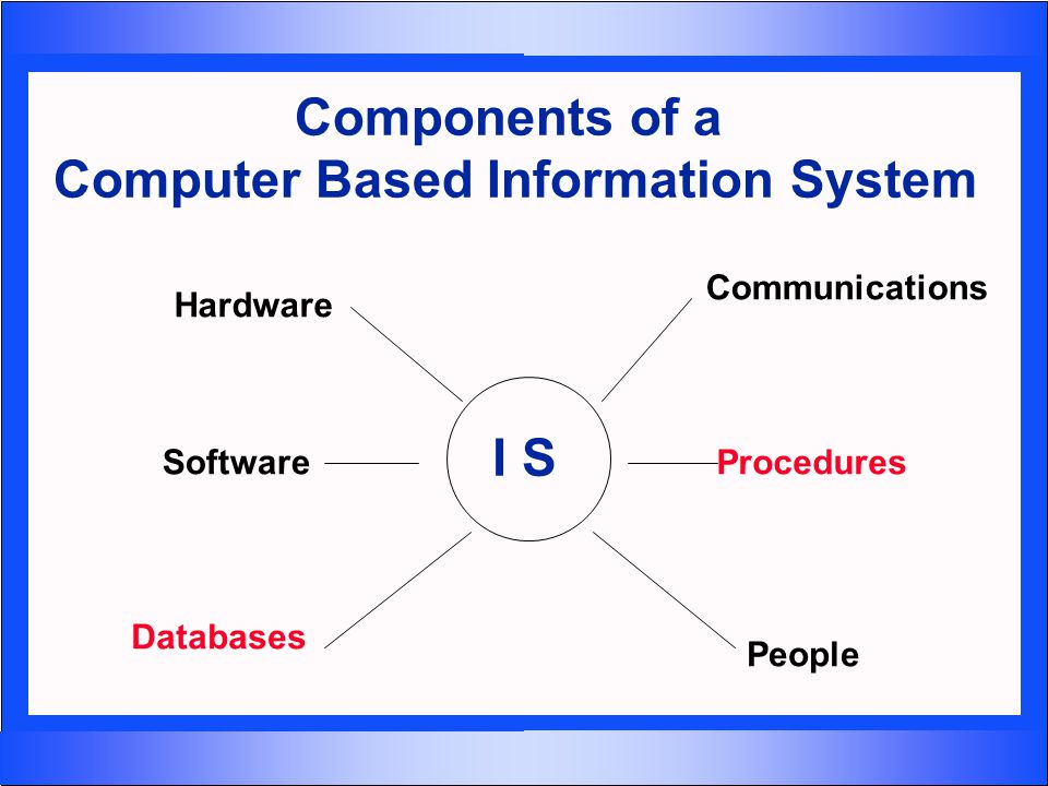 component of information system What are the six elements of an information system the components that allow one computer to communicate with another are hardware and are controlled by software.
