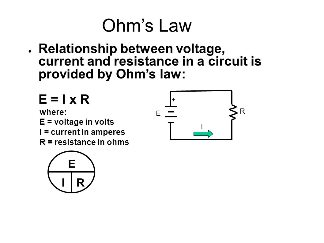 the relationship between voltage current and resistance essay