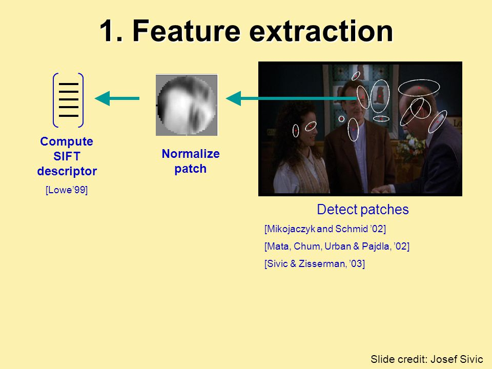 Normalize patch Detect patches [Mikojaczyk and Schmid '02] [Mata, Chum, Urban & Pajdla, '02] [Sivic & Zisserman, '03] Compute SIFT descriptor [Lowe'99] Slide credit: Josef Sivic 1.
