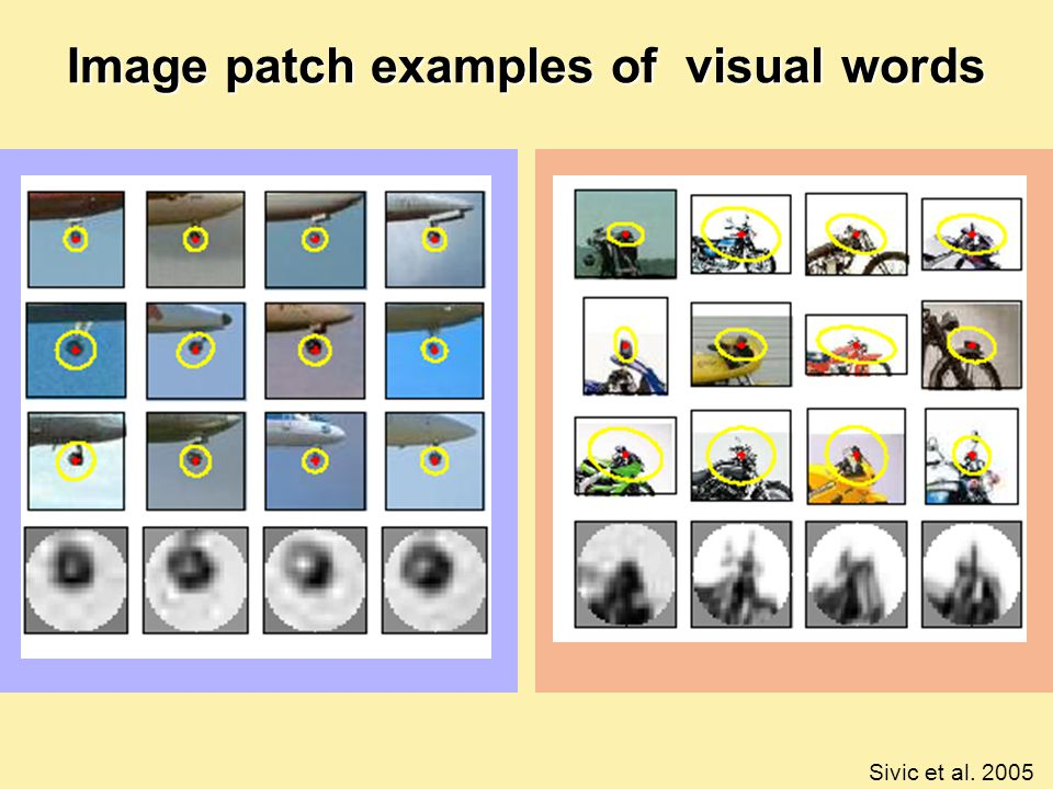 Image patch examples of visual words Sivic et al. 2005