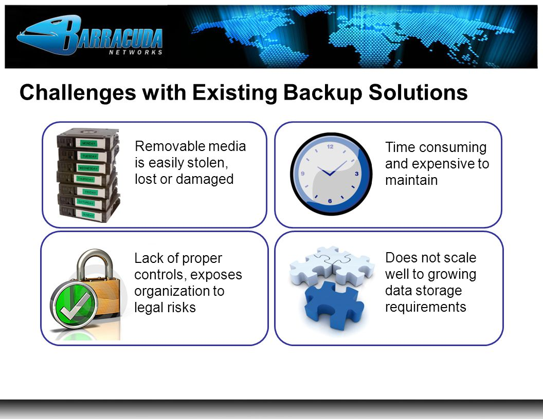 Challenges with Existing Backup Solutions Removable media is easily stolen, lost or damaged Time consuming and expensive to maintain Does not scale well to growing data storage requirements Lack of proper controls, exposes organization to legal risks