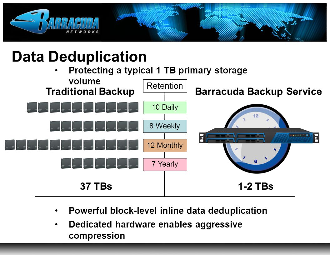Data Deduplication Traditional Backup 12 Monthly 8 Weekly 10 Daily 7 Yearly Retention Powerful block-level inline data deduplication Dedicated hardware enables aggressive compression Protecting a typical 1 TB primary storage volume Barracuda Backup Service 1-2 TBs37 TBs