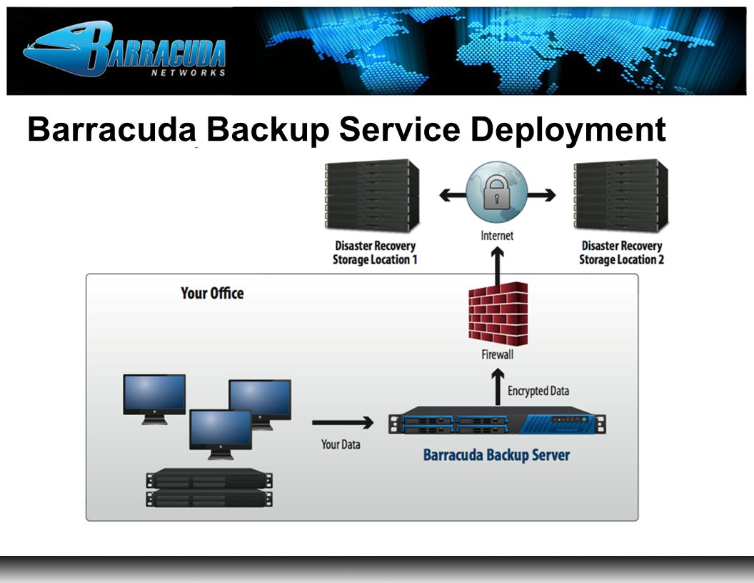 Barracuda Backup Service Deployment
