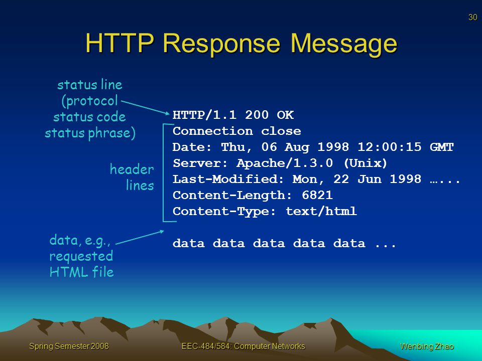 30 Spring Semester 2008EEC-484/584: Computer NetworksWenbing Zhao HTTP Response Message HTTP/ OK Connection close Date: Thu, 06 Aug :00:15 GMT Server: Apache/1.3.0 (Unix) Last-Modified: Mon, 22 Jun 1998 …...