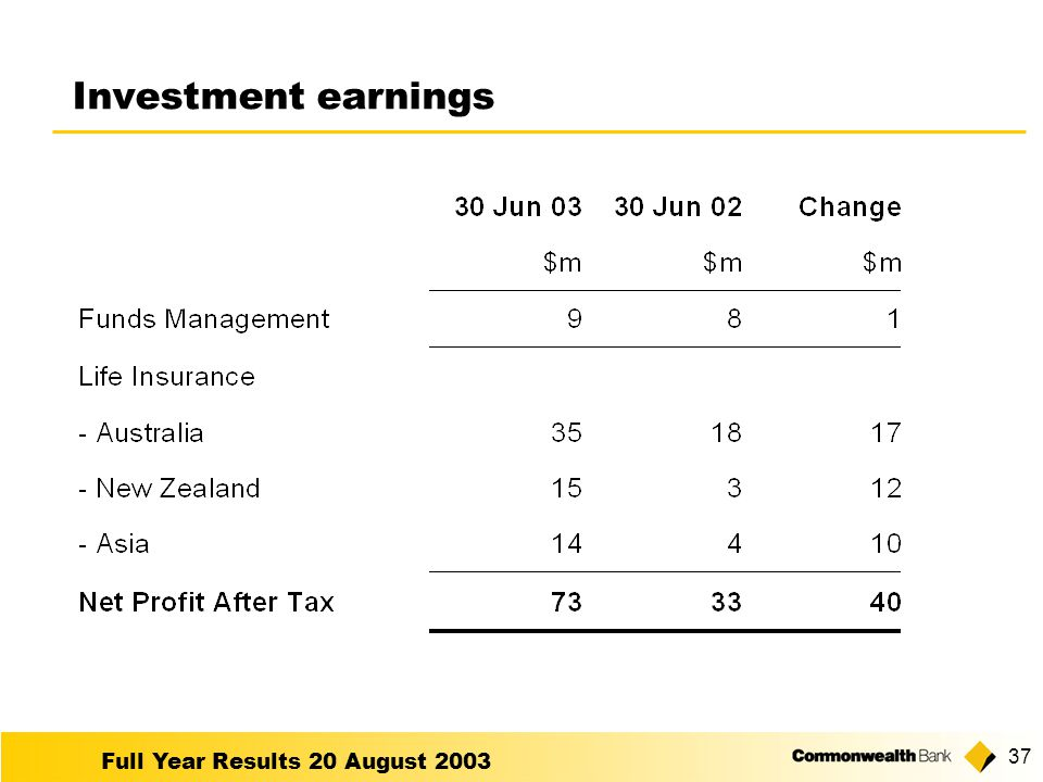 Full Year Results 20 August Investment earnings