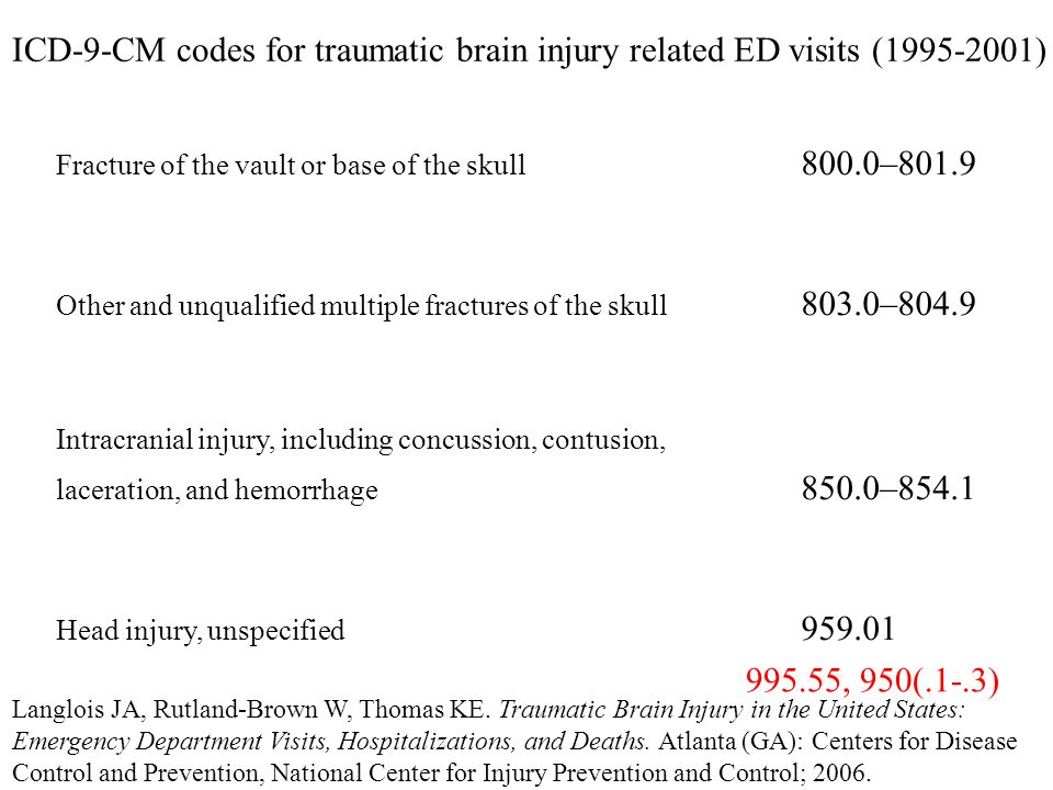 Fracture of the vault or base of the skull 800.0–801.9 Other and unqualified multiple fractures of the skull 803.0–804.9 Intracranial injury, including concussion, contusion, laceration, and hemorrhage 850.0–854.1 Head injury, unspecified ICD-9-CM codes for traumatic brain injury related ED visits ( ) Langlois JA, Rutland-Brown W, Thomas KE.