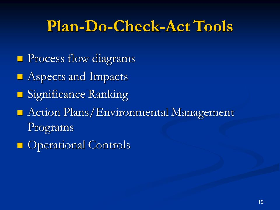 19 Plan-Do-Check-Act Tools Process flow diagrams Process flow diagrams Aspects and Impacts Aspects and Impacts Significance Ranking Significance Ranking Action Plans/Environmental Management Programs Action Plans/Environmental Management Programs Operational Controls Operational Controls