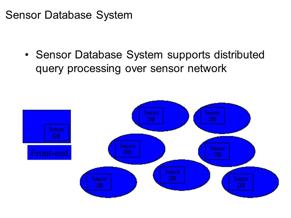 Sensor Database System Sensor Database System supports distributed query processing over sensor network