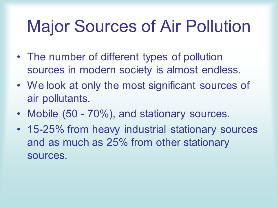 essay writing pollution