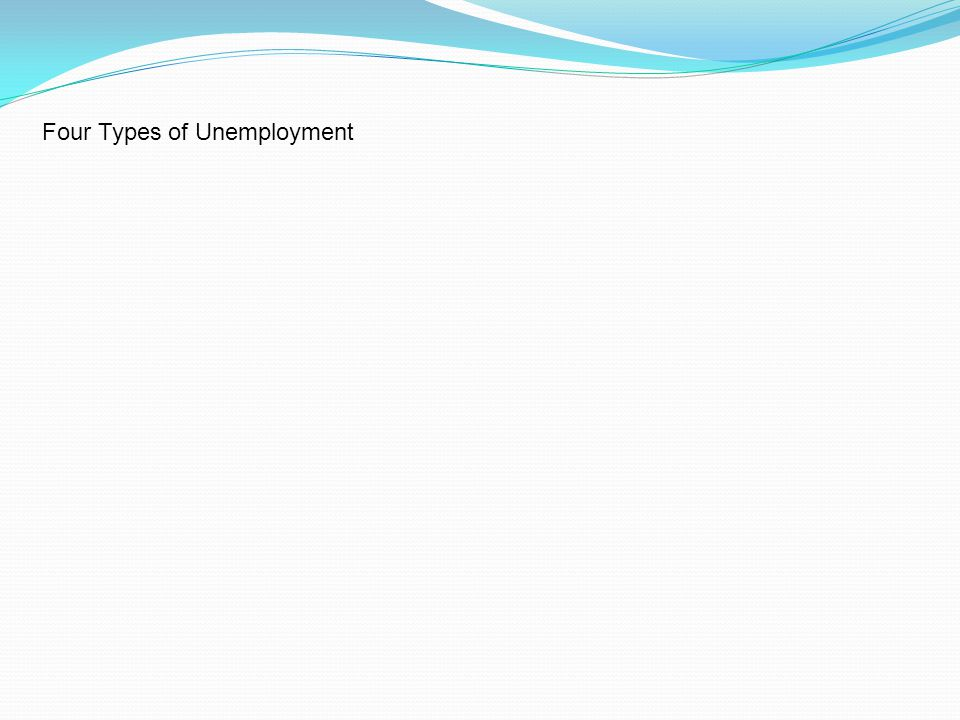 Four Types of Unemployment