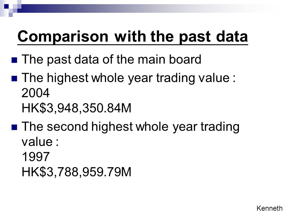 Comparison with the past data The past data of the main board The highest whole year trading value : 2004 HK$3,948,350.84M The second highest whole year trading value : 1997 HK$3,788,959.79M Kenneth
