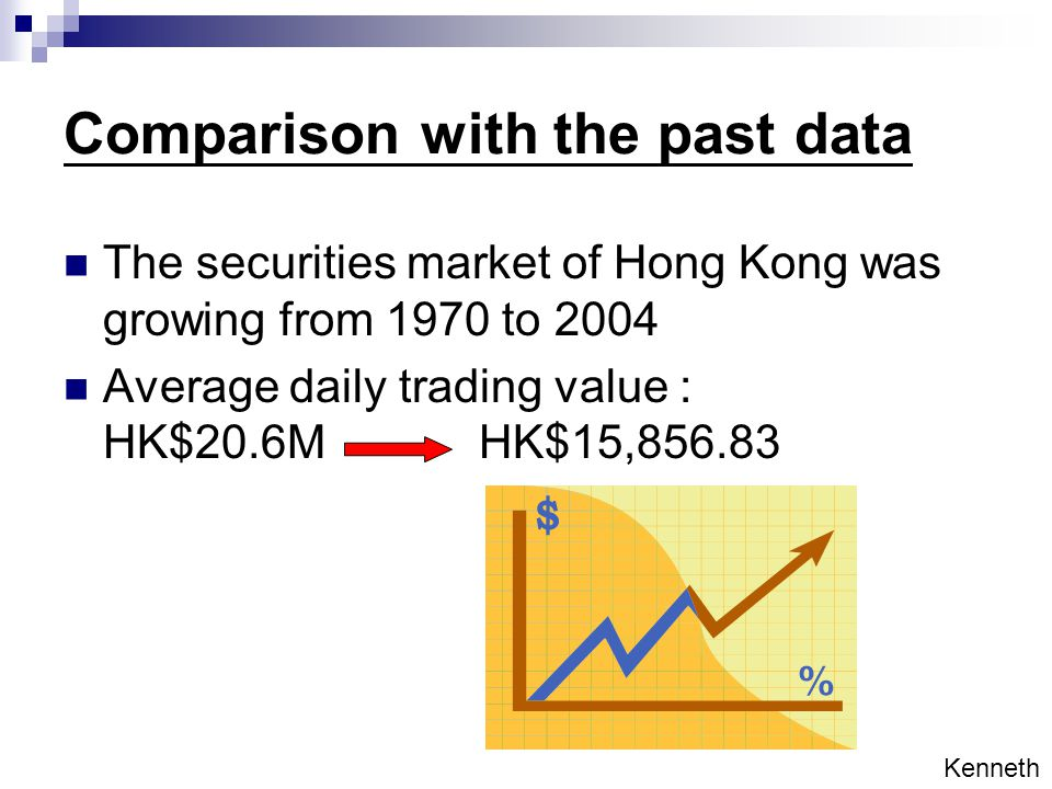 The securities market of Hong Kong was growing from 1970 to 2004 Average daily trading value : HK$20.6M HK$15,856.83 Comparison with the past data Kenneth