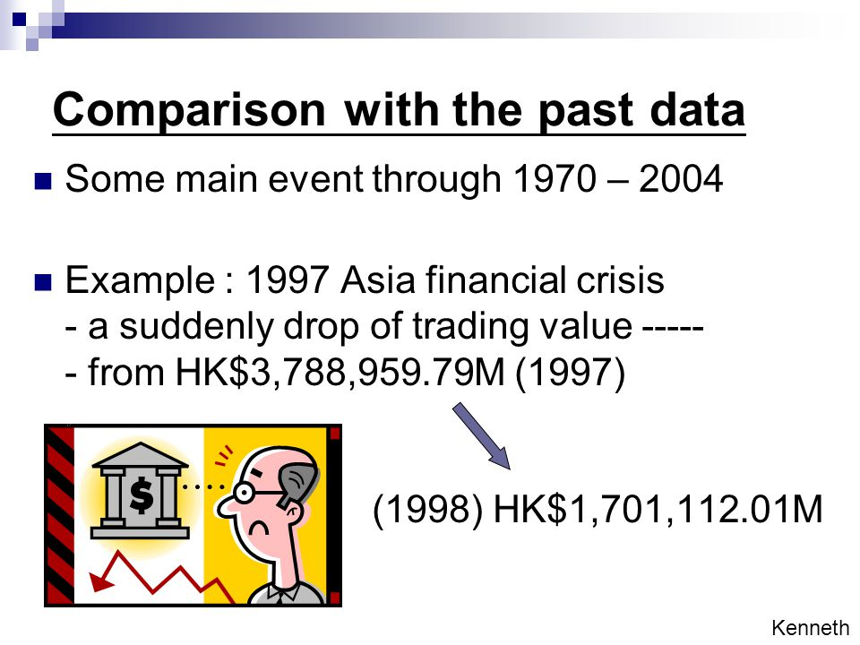 Some main event through 1970 – 2004 Example : 1997 Asia financial crisis - a suddenly drop of trading value ----- - from HK$3,788,959.79M (1997) (1998) HK$1,701,112.01M Comparison with the past data Kenneth