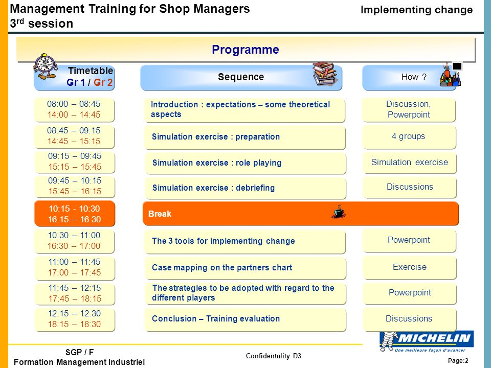 Management Training for Shop Managers 3 rd session Implementing change SGP / F Formation Management Industriel Confidentality D3 Page:2 08:00 – 08:45 14:00 – 14:45 Timetable Gr 1 / Gr 2 Sequence How .