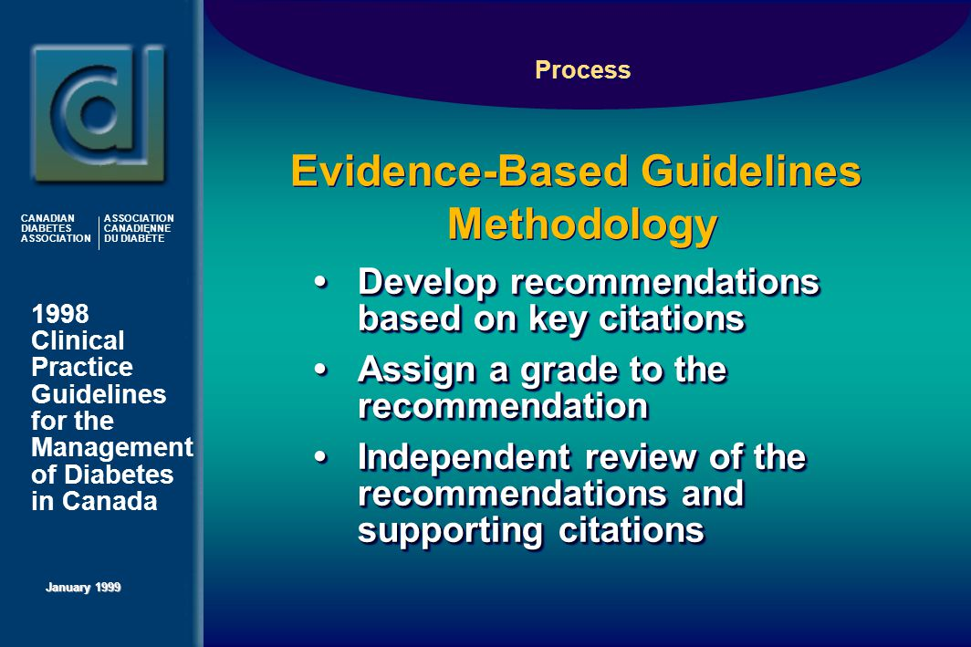 1998 Clinical Practice Guidelines for the Management of Diabetes in Canada January 1999 CANADIAN DIABETES ASSOCIATION ASSOCIATION CANADIENNE DU DIABÈTE Evidence-Based Guidelines Methodology Develop recommendations based on key citations Assign a grade to the recommendation Independent review of the recommendations and supporting citations Develop recommendations based on key citations Assign a grade to the recommendation Independent review of the recommendations and supporting citations Process