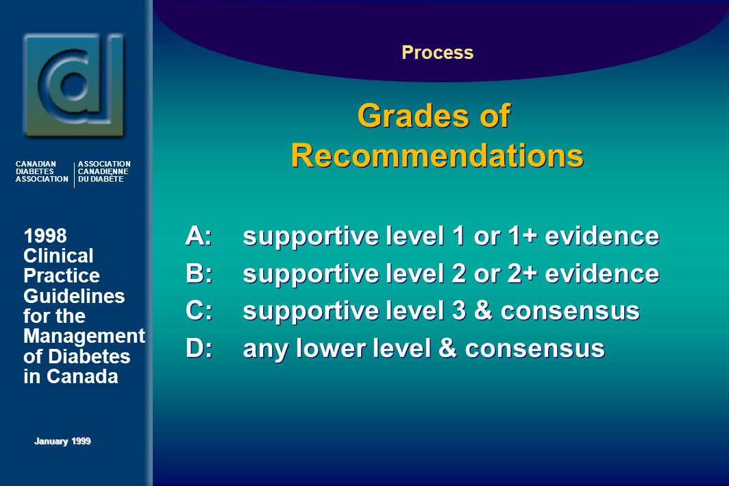 1998 Clinical Practice Guidelines for the Management of Diabetes in Canada January 1999 CANADIAN DIABETES ASSOCIATION ASSOCIATION CANADIENNE DU DIABÈTE Grades of Recommendations   A: supportive level 1 or 1+ evidence   B: supportive level 2 or 2+ evidence   C: supportive level 3 & consensus   D: any lower level & consensus   A: supportive level 1 or 1+ evidence   B: supportive level 2 or 2+ evidence   C: supportive level 3 & consensus   D: any lower level & consensus Process