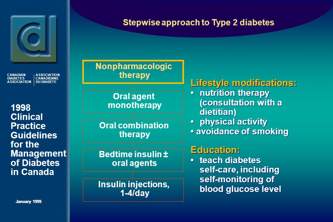 1998 Clinical Practice Guidelines for the Management of Diabetes in Canada January 1999 CANADIAN DIABETES ASSOCIATION ASSOCIATION CANADIENNE DU DIABÈTE Lifestyle modifications:nutrition therapy (consultation with a dietitian)physical activity avoidance of smoking Education: teach diabetes self-care, including self-monitoring of blood glucose level Stepwise approach to Type 2 diabetes Nonpharmacologic therapy Oral agent monotherapy Oral combination therapy Bedtime insulin ± oral agents Insulin injections, 1-4/day