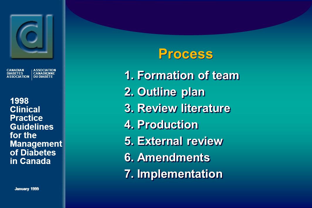1998 Clinical Practice Guidelines for the Management of Diabetes in Canada January 1999 CANADIAN DIABETES ASSOCIATION ASSOCIATION CANADIENNE DU DIABÈTE Process 1.