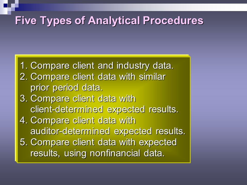 Timing and Purposes of Analytical Procedures (p. 208)