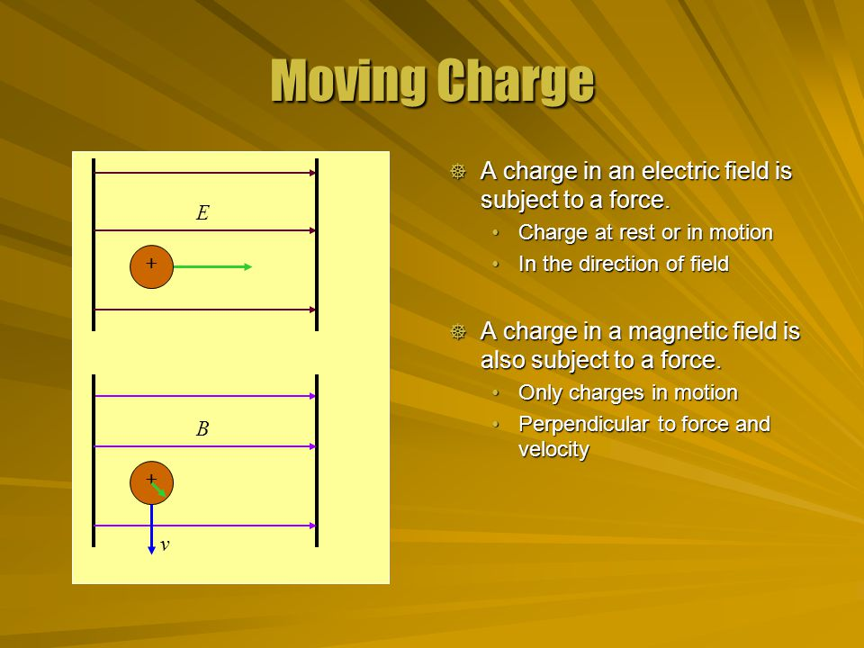 Moving Charge  A charge in an electric field is subject to a force.