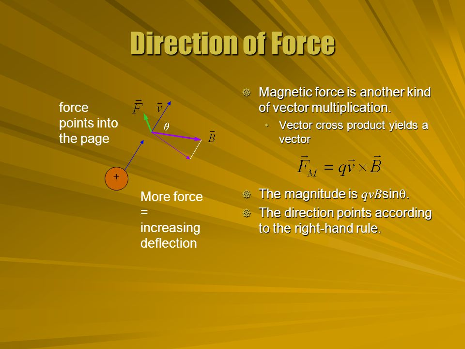 Direction of Force  Magnetic force is another kind of vector multiplication.