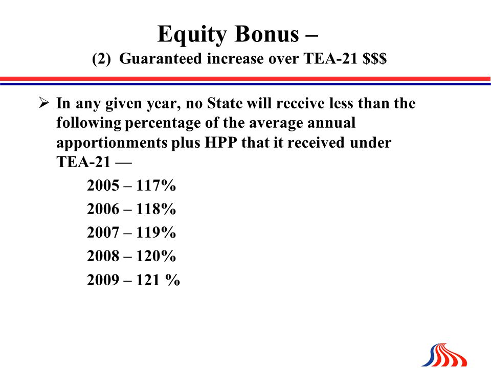 Equity Bonus – (2) Guaranteed increase over TEA-21 $$$  In any given year, no State will receive less than the following percentage of the average annual apportionments plus HPP that it received under TEA-21 — 2005 – 117% 2006 – 118% 2007 – 119% 2008 – 120% 2009 – 121 %