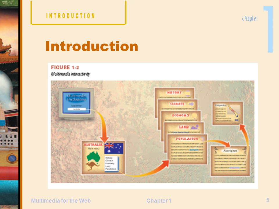 Chapter 1 5 Multimedia for the Web Introduction