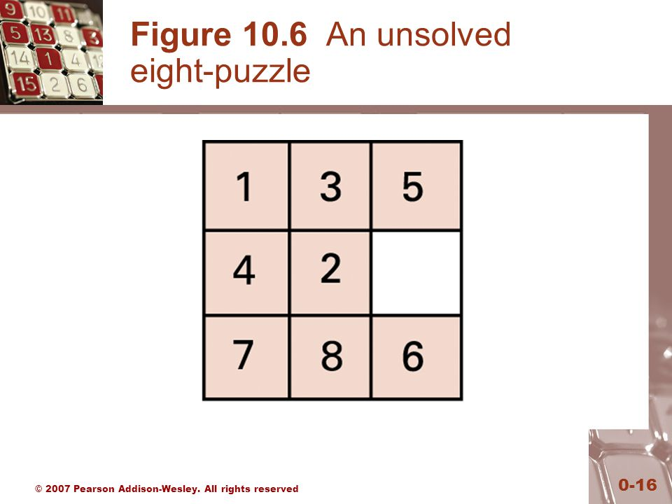 © 2007 Pearson Addison-Wesley. All rights reserved 0-16 Figure 10.6 An unsolved eight-puzzle