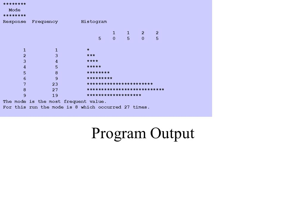 Program Output ******** Mode ******** Response Frequency Histogram * 2 3 *** 3 4 **** 4 5 ***** 5 8 ******** 6 9 ********* 7 23 *********************** 8 27 *************************** 9 19 ******************* The mode is the most frequent value.