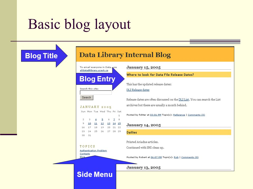Basic blog layout Blog Title Blog Entry Side Menu