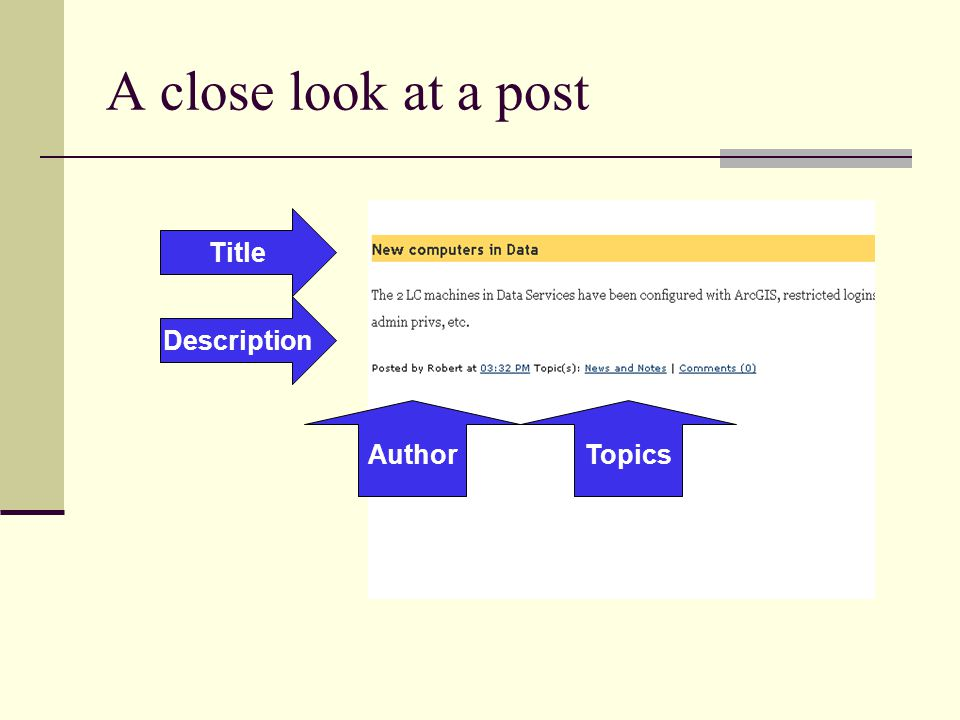 A close look at a post Title Description TopicsAuthor