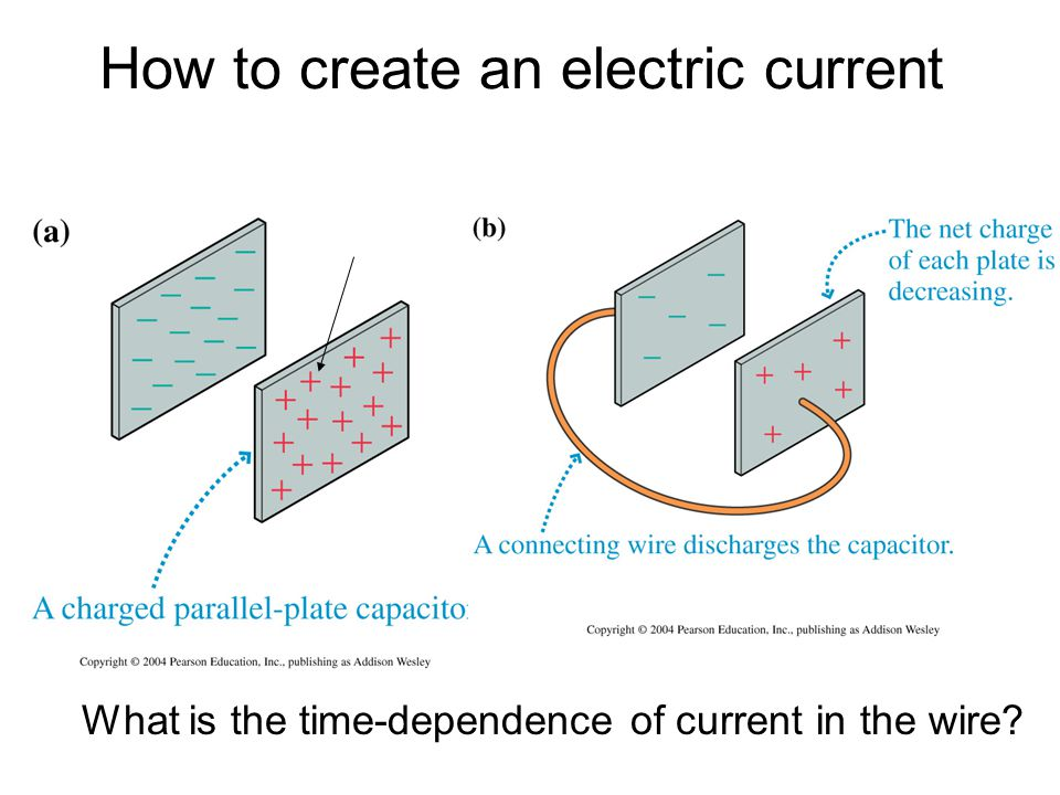 How to create an electric current What is the time-dependence of current in the wire