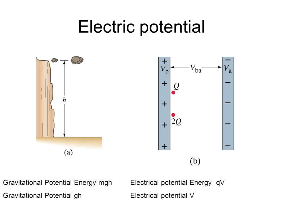 Electric potential Gravitational Potential Energy mgh Gravitational Potential gh Electrical potential Energy qV Electrical potential V