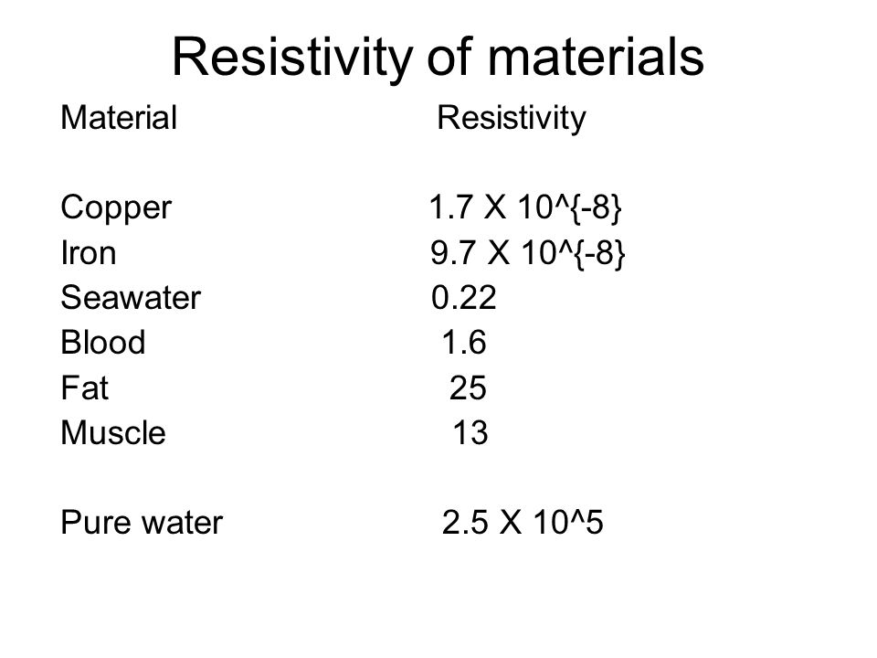 Resistivity of materials Material Resistivity Copper 1.7 X 10^{-8} Iron 9.7 X 10^{-8} Seawater 0.22 Blood 1.6 Fat 25 Muscle 13 Pure water 2.5 X 10^5