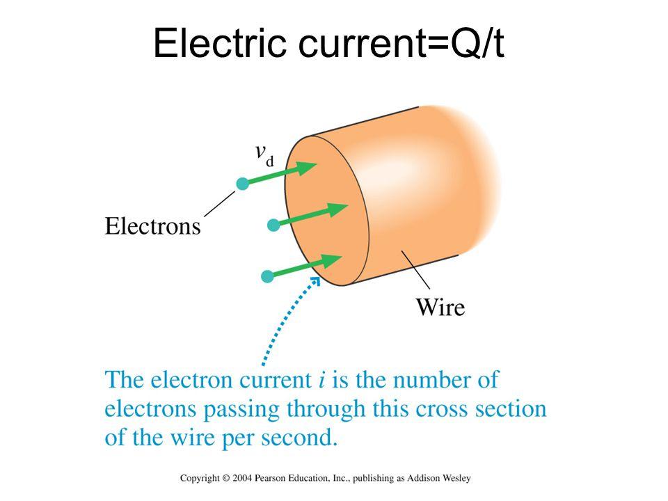 Electric current=Q/t