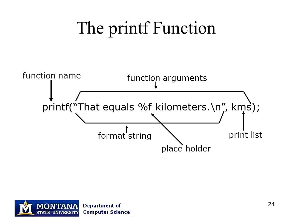 24 The printf Function function name printf( That equals %f kilometers.\n , kms); function arguments format string print list place holder