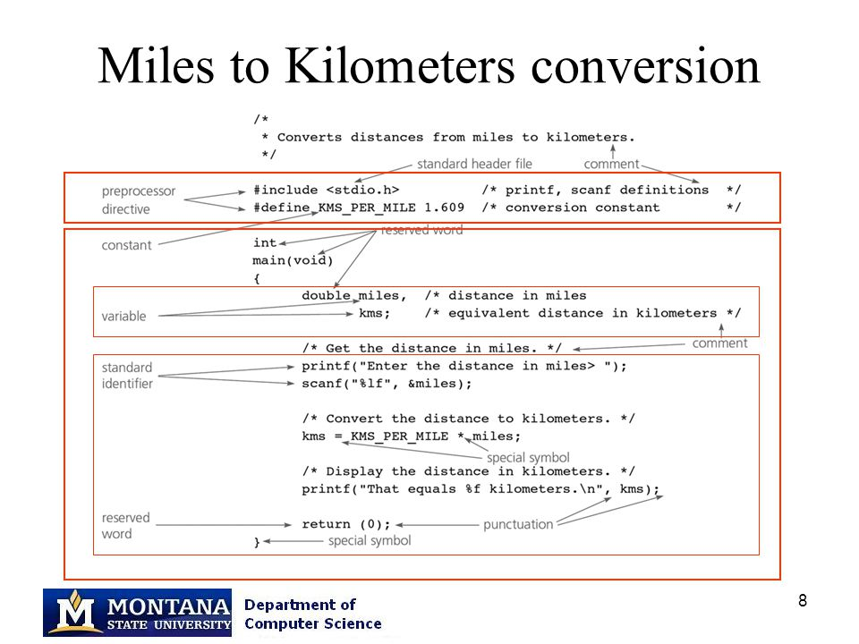 8 Miles to Kilometers conversion