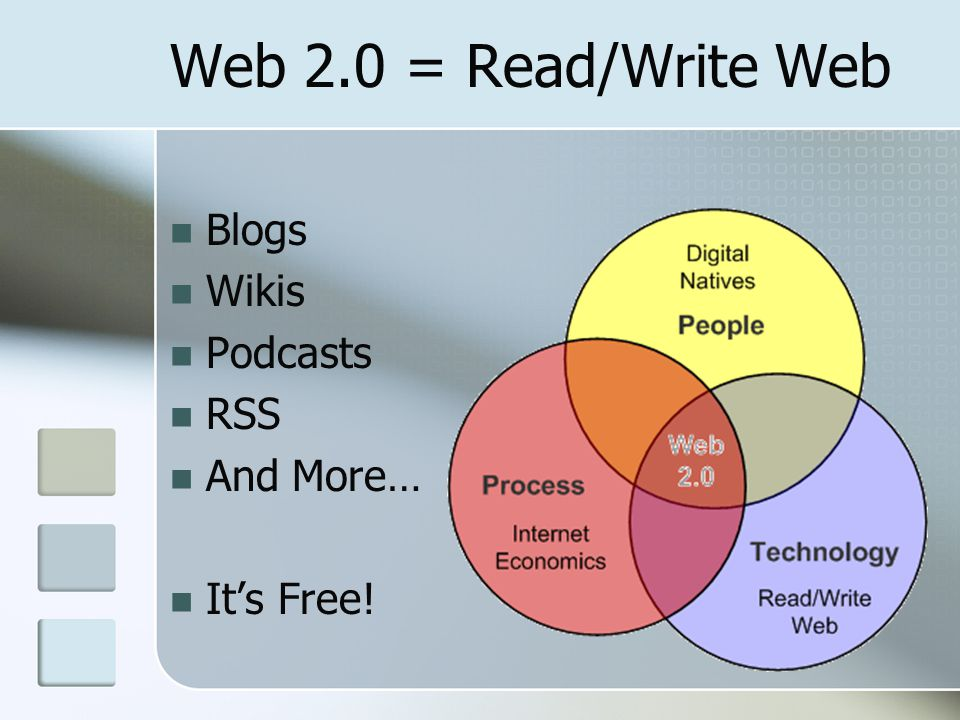 Web 2.0 = Read/Write Web Blogs Wikis Podcasts RSS And More… It's Free!