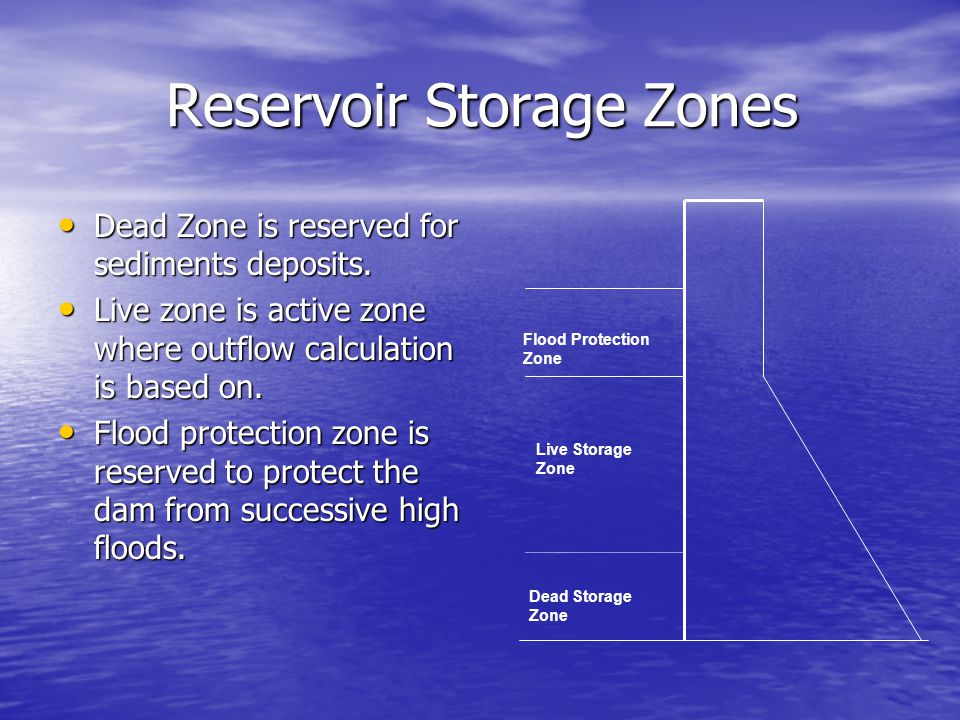Reservoir Storage Zones Dead Zone is reserved for sediments deposits.