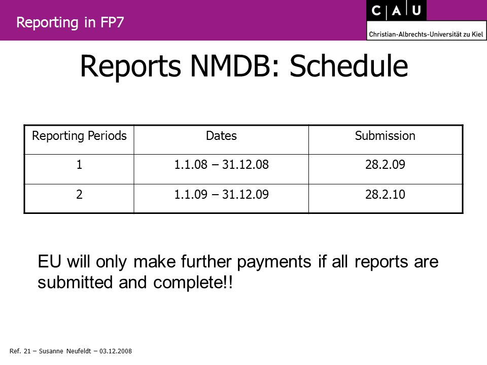 Reporting in FP7 Ref.