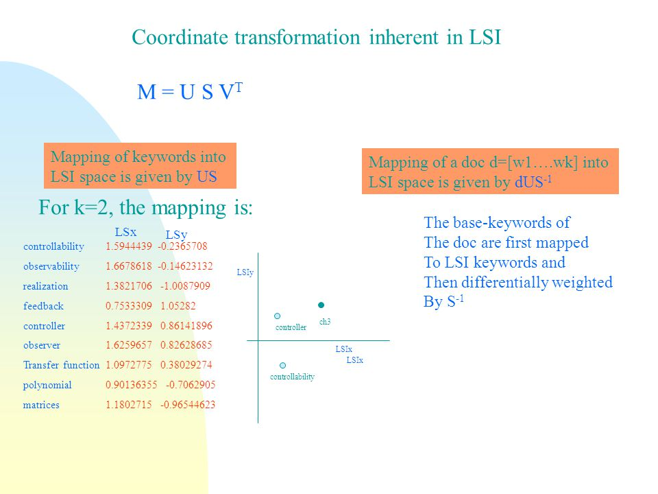 Coordinate transformation inherent in LSI M = U S V T Mapping of keywords into LSI space is given by US For k=2, the mapping is: controllability observability realization feedback controller observer Transfer function polynomial matrices LSx LSy controllability controller LSIx LSIy LSIx Mapping of a doc d=[w1….wk] into LSI space is given by dUS -1 The base-keywords of The doc are first mapped To LSI keywords and Then differentially weighted By S -1 ch3