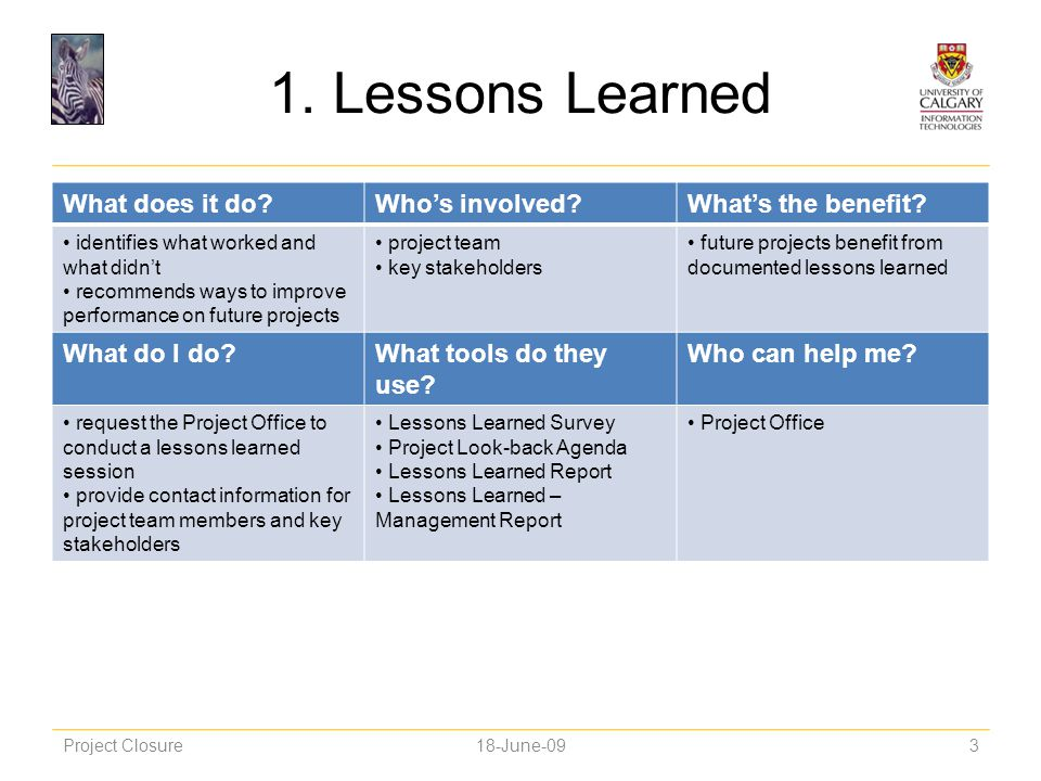 1. Lessons Learned What does it do Who's involved What's the benefit.