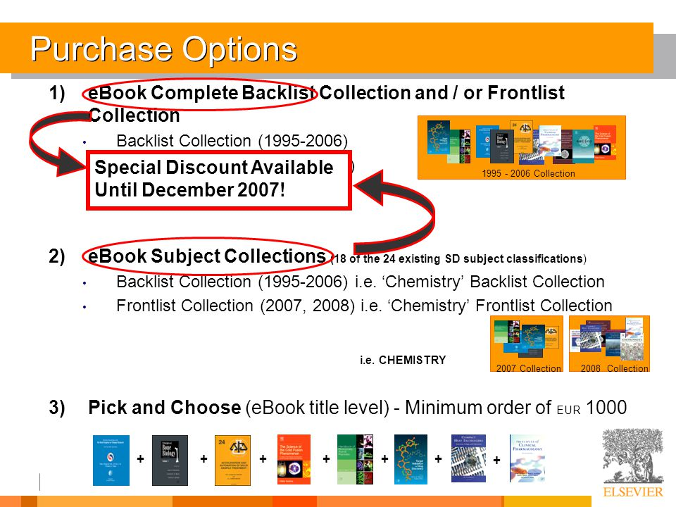2007 Collection2008 Collection Purchase Options 1) eBook Complete Backlist Collection and / or Frontlist Collection Backlist Collection ( ) Frontlist Collection (2007, 2008) 2) eBook Subject Collections (18 of the 24 existing SD subject classifications) Backlist Collection ( ) i.e.