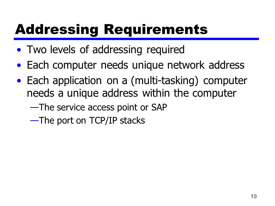 10 Addressing Requirements Two levels of addressing required Each computer needs unique network address Each application on a (multi-tasking) computer needs a unique address within the computer —The service access point or SAP —The port on TCP/IP stacks