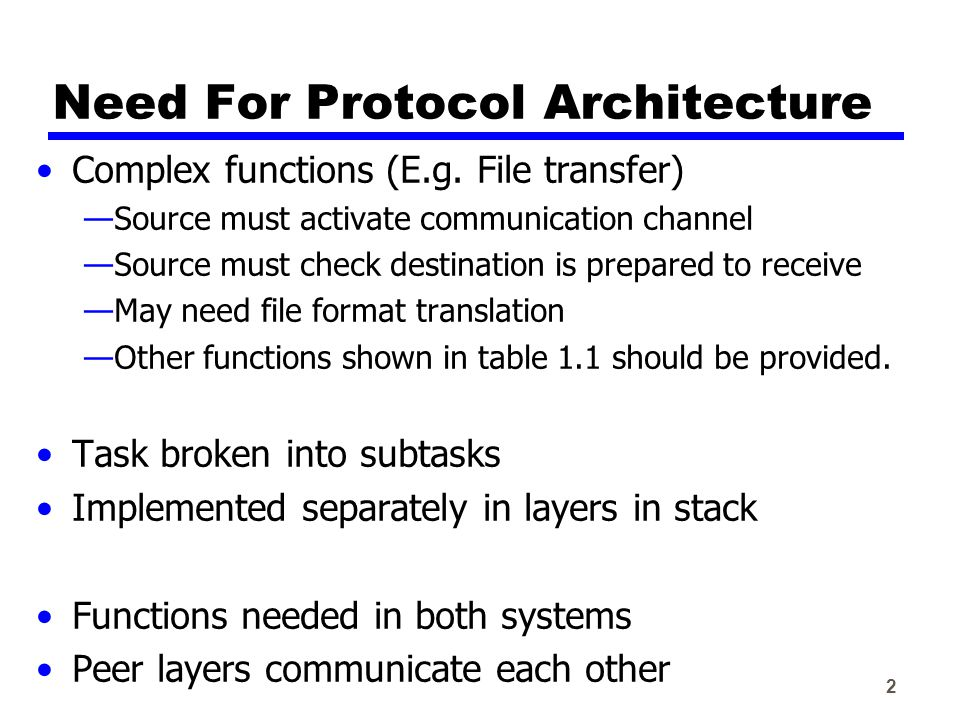 2 Need For Protocol Architecture Complex functions (E.g.