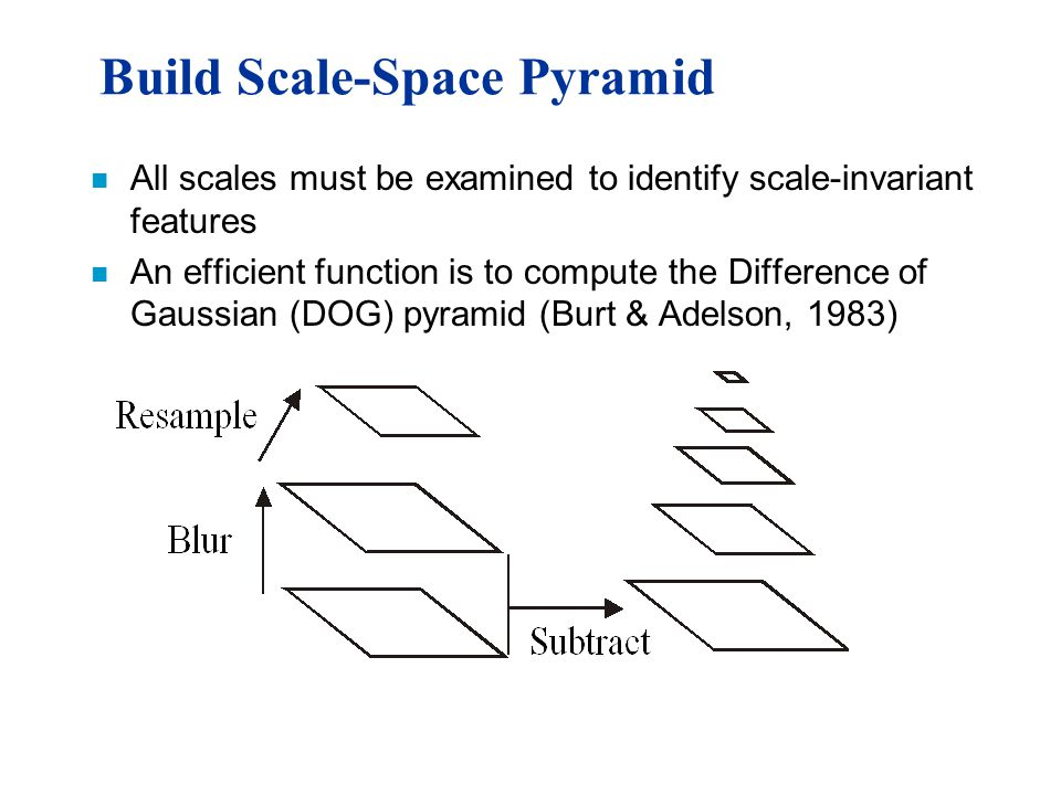 Build Scale-Space Pyramid n All scales must be examined to identify scale-invariant features n An efficient function is to compute the Difference of Gaussian (DOG) pyramid (Burt & Adelson, 1983)