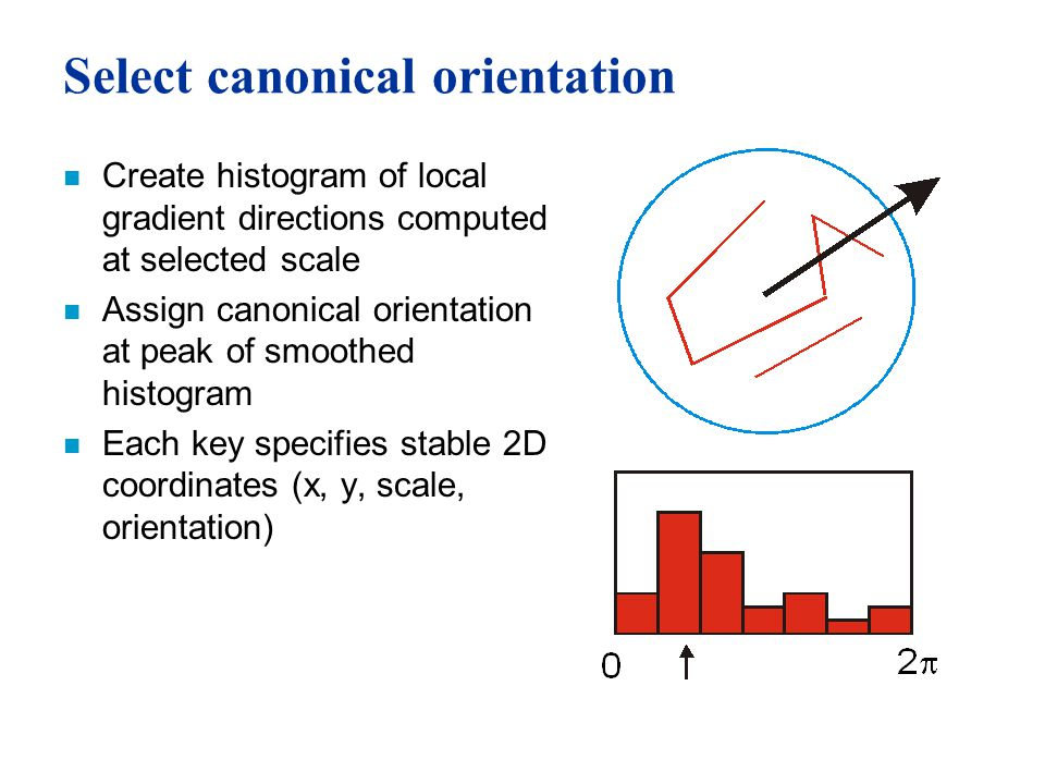 Select canonical orientation n Create histogram of local gradient directions computed at selected scale n Assign canonical orientation at peak of smoothed histogram n Each key specifies stable 2D coordinates (x, y, scale, orientation)