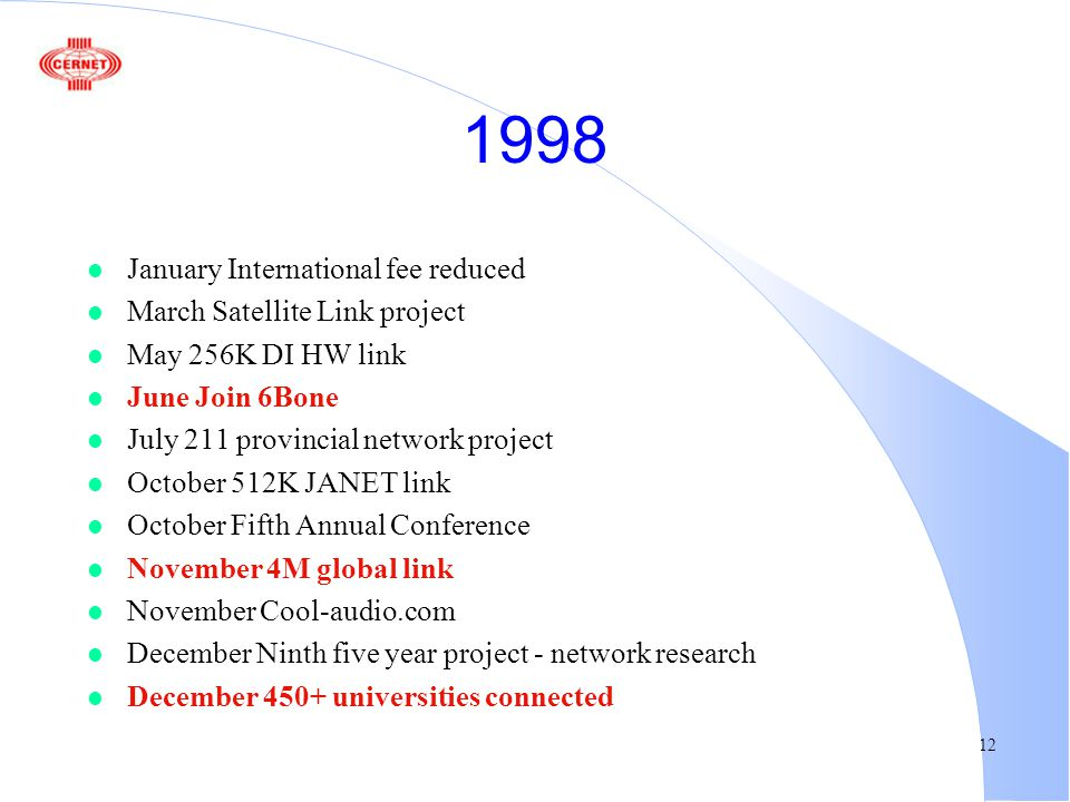 l January International fee reduced l March Satellite Link project l May 256K DI HW link l June Join 6Bone l July 211 provincial network project l October 512K JANET link l October Fifth Annual Conference l November 4M global link l November Cool-audio.com l December Ninth five year project - network research l December 450+ universities connected